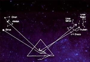 pyrorion - Giza father pyramid corresponding to stars
