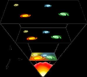 Universe_expansion2